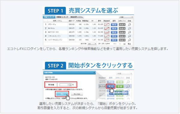 売買システムを選ぶだけでFX自動売買が可能