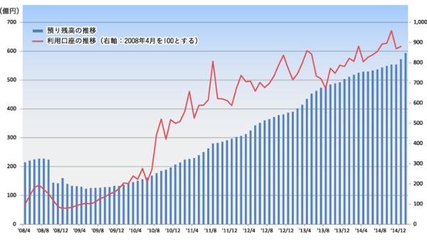graph-2_1.png