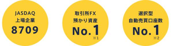 JASDAQ上場企業、取引所預かり資産No.1、選択型自動売買口座もNo.1