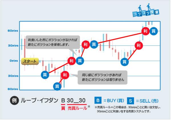 loop_ifdone_image.jpg